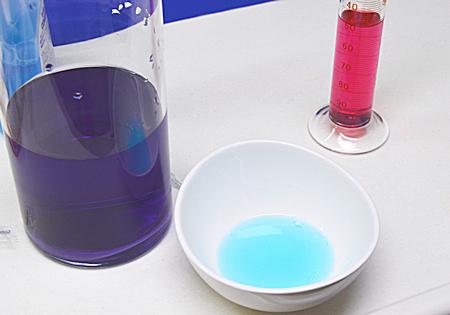 pH指示薬 ガラス用洗剤