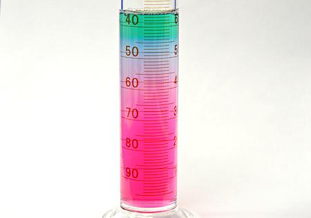 pH指示薬 酸性 アルカリ性 グラデーション