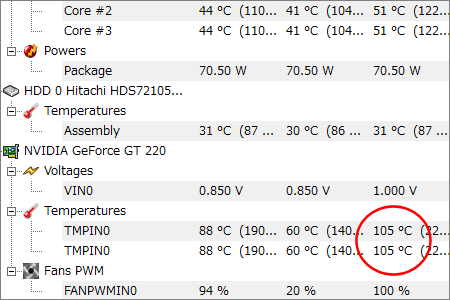 GT 220 AVA 温度